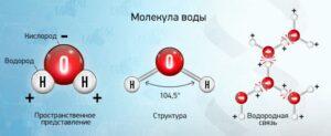 структуризация воды